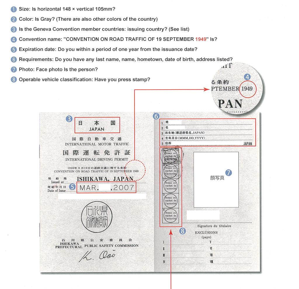 international drivers license in japan